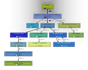 wykres-f1