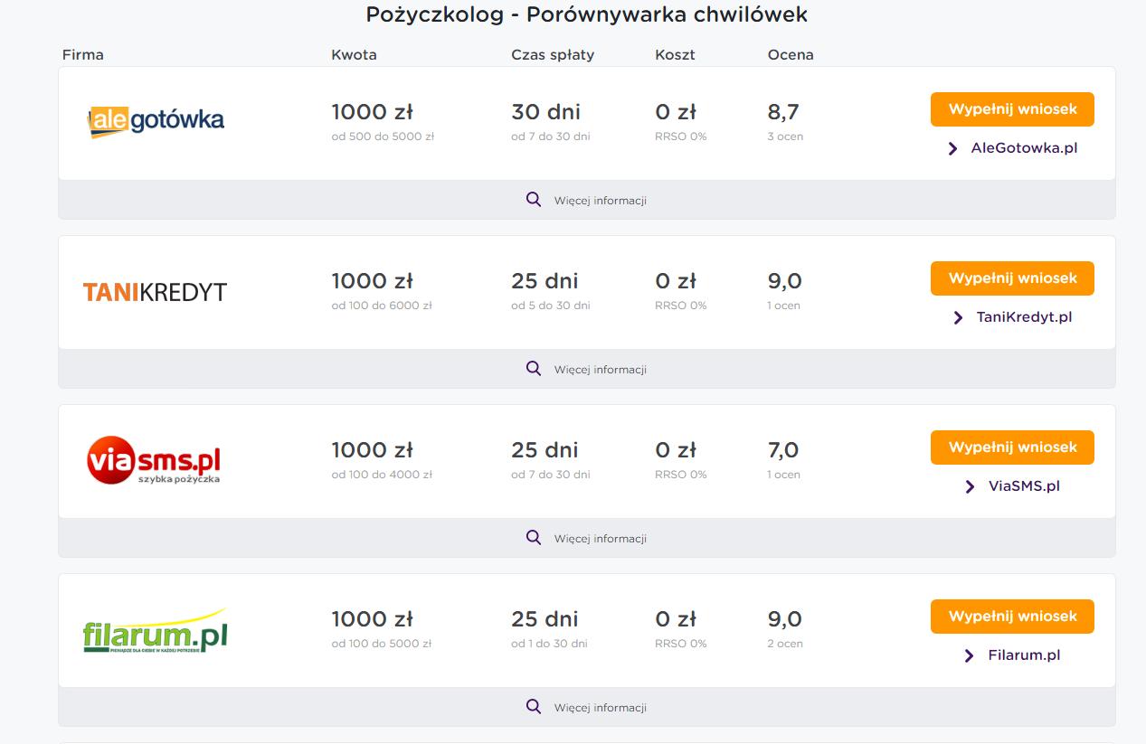 FireShot Capture 9 - Chwilówki online – Sprawdzone pożyczki przez interne_ - https___pozyczkolog.pl_