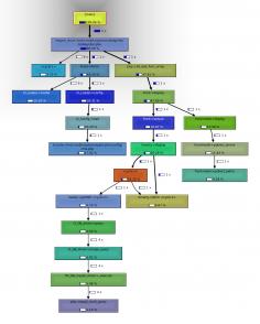 Optymalizacja kodu CMS BlueHighway cz. II